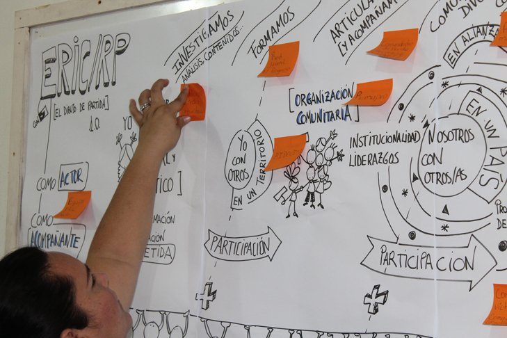 Visual Thinking, Estrategias eficaces