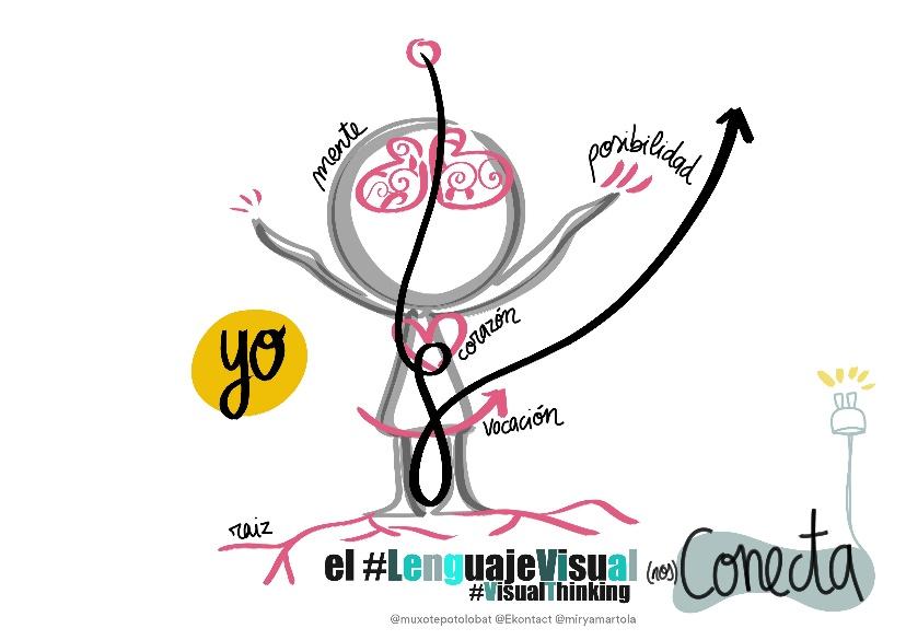 El #LenguajeVisual nos conecta