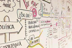 Proyecto de consultoría Estratégica y Facilitación Visual para la Agencia Vasca de Cooperación para el Desarrollo realizado por Eye Kontact
