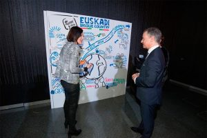 Graphic Recording del evento - Euskadi Basque Country/ Gobierno Vasco