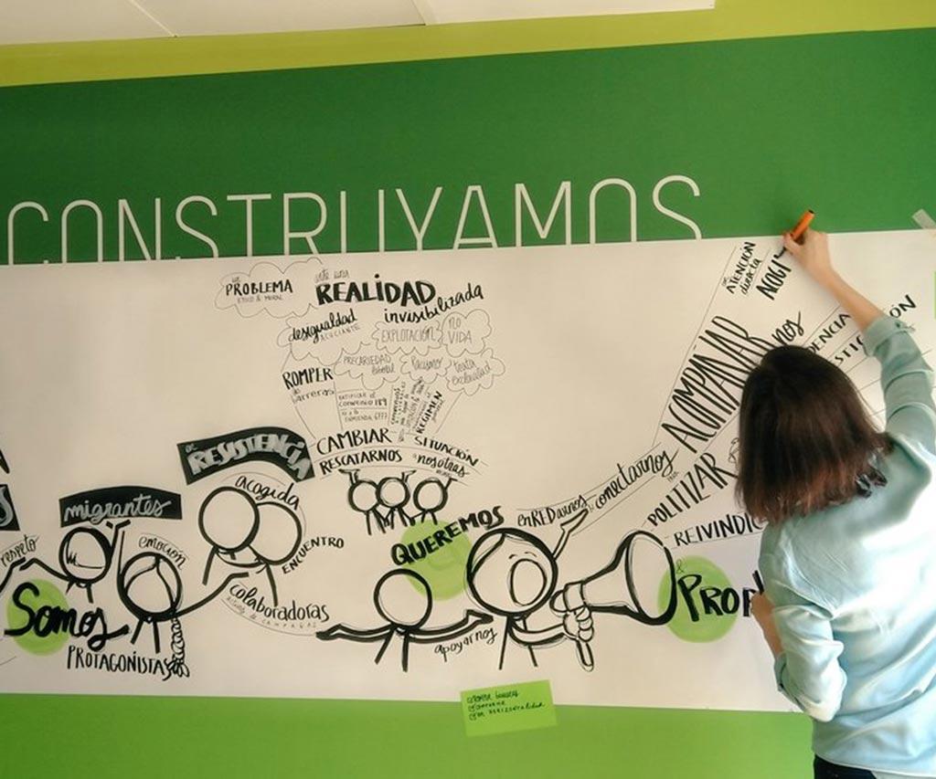 Facilitación visual y desarrollo organizacional. Facilitación gráfica realizada por Muxote Potolo Bat para Intermon Oxfand