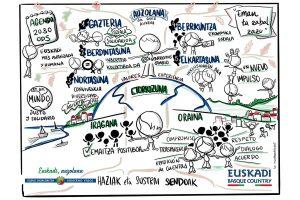 Graphic Digital, elaborado en la Recepción a la Sociedad Vasca del Lehendakari Iñigo Urkullu.