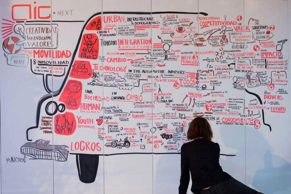 GraphicRecording y summing up realizado en el marco del evento AIC NEXT