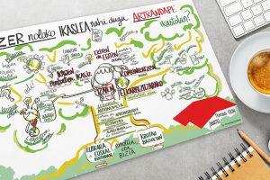 Infografía y Movestory de la Propuesta Educativa de la Ikastola Artxandape desde el #LenguajeVisual