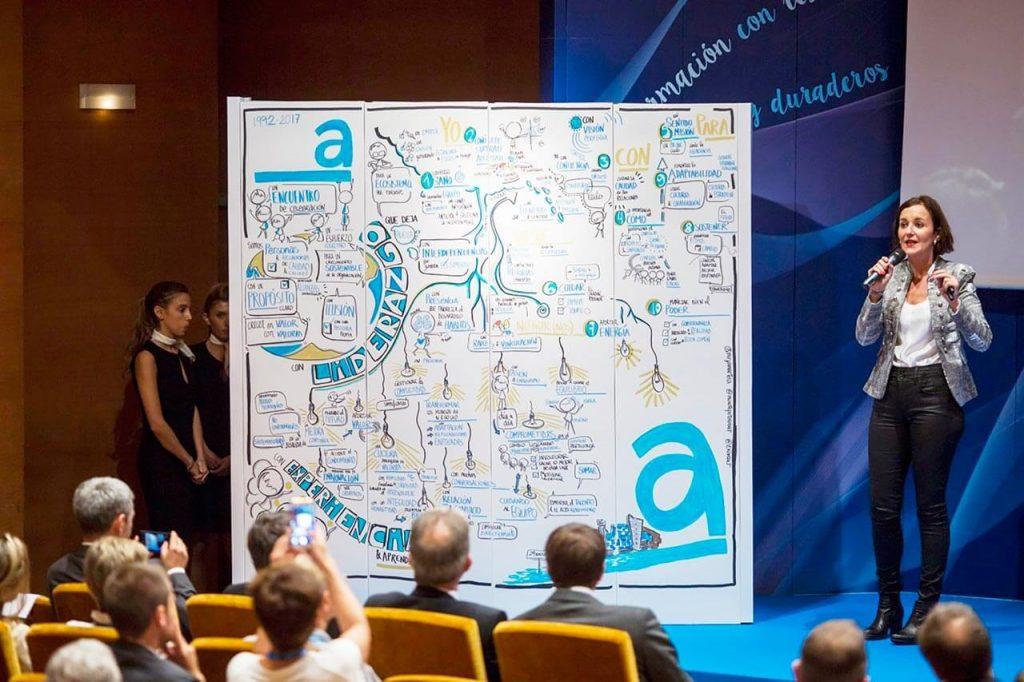 Facilitación Visual y GraphicRecording para la Celebración 25 aniversario de Asenta (Consultoría estratégica)