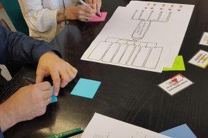 Consultoría Estratégica, coaching de equipos y Facilitación Visual - EJIE