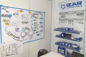 Facilitación Visual, infografías, logo aniversario y graphic recording – Izar tools