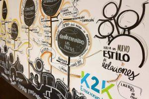 Graphic K2K-NER group