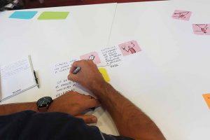 Decantación y síntesis visual de P.E. / Procesos, modelo organizacional y motores de trabajo / Curso #VisualThinking a directivos / Narrativas visuales de líneas de negocio con identidad propia