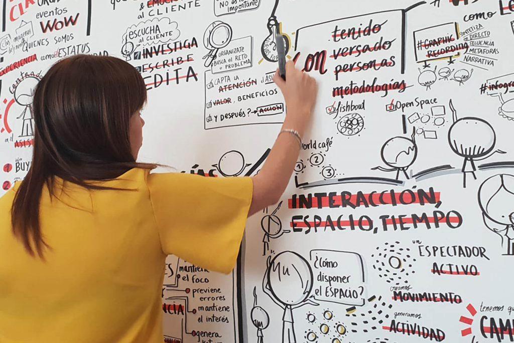 Ponencia sobre las Metodologías al servicio de los Contenidos y elaboración de Graphic Recording
