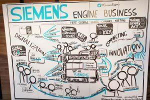 Graphic Recording Siemens