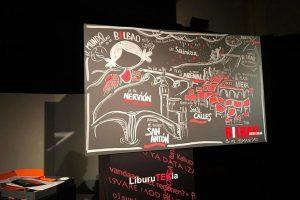 Jornadas Liburutekia Bilbao Y La Poesía