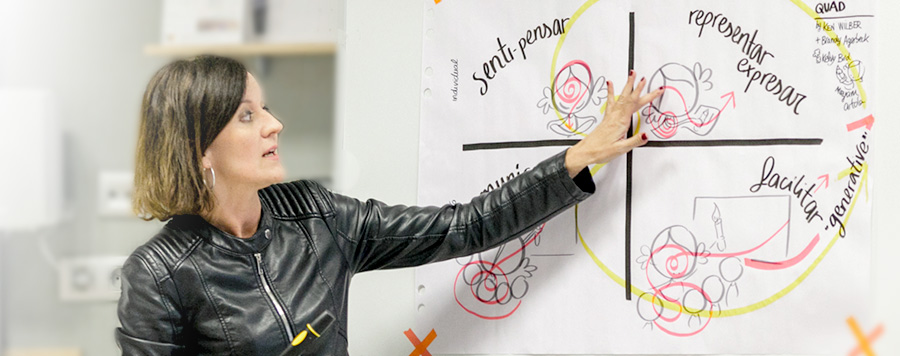 VISUAL THINKING: ARTE Y TÉCNICAS PARA COMUNICAR MÁS ALLÁ DE LAS PALABRAS – 5ª EDICIÓN