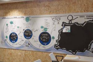 Facilitación visual, infografía y diseño para Etorkizuna Eraikiz - Think tank- DFG