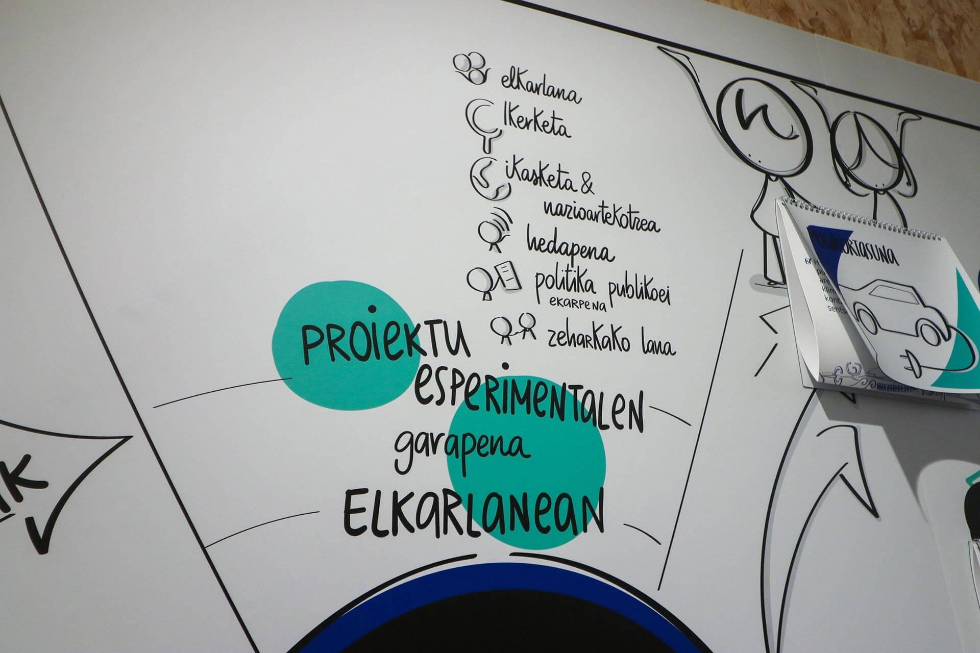 Facilitación visual, infografía y diseño para Etorkizuna Eraikiz – Think tank- DFG