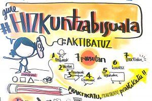 Participacíon Ciudadana - Gipuzkoako Foru Aldundia