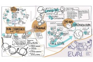 Infografía y video para EUN Group