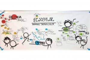 Movestory, infografía y taller de facilitación para Fundación Jóvenes y Desarrollo