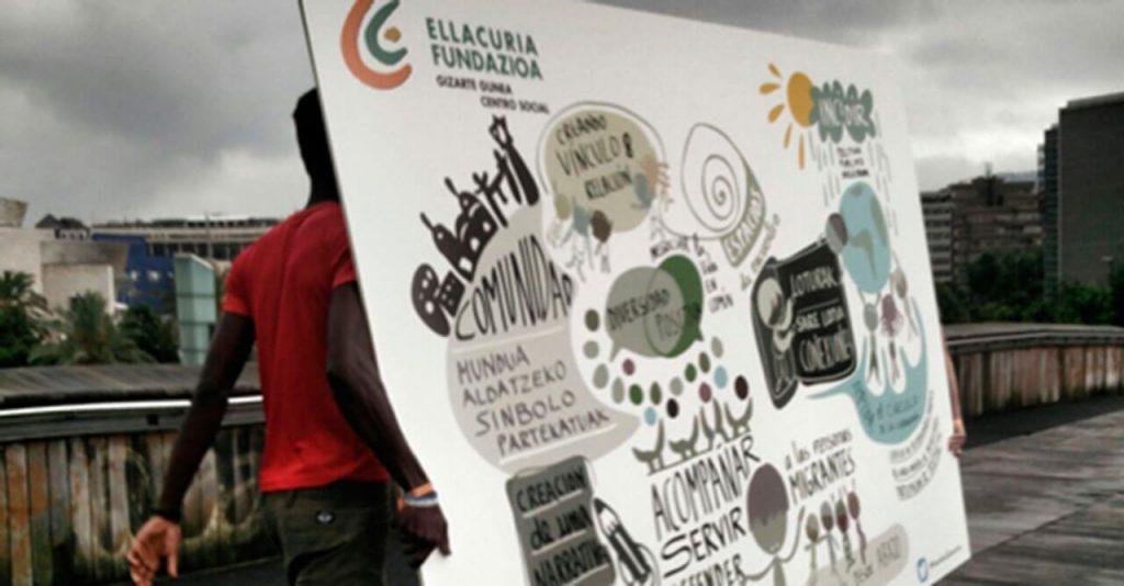 """""""I Jornada sobre diversidad religiosa y convivencia"""" - Fundación Social Ellacuria"""