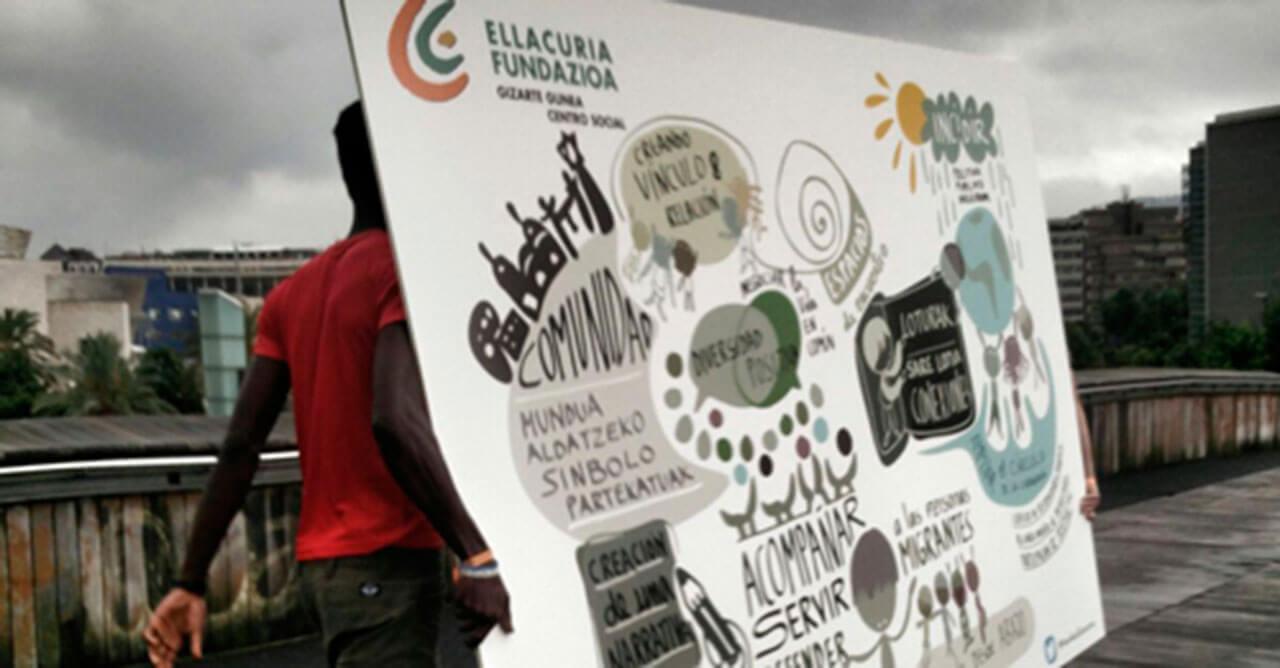 """""""I Jornada sobre diversidad religiosa y convivencia"""" – Fundación Social Ellacuria"""